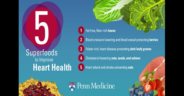 5 Superfoods to Improve Heart Health