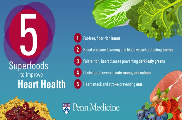 heart healthy diet when diagonisted with afib