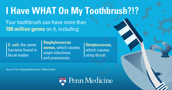 blue infographic shows a toothbrush and explains how 100 million germs can be on your toothbrush including e.coli, staphylococcus aureus, and streptococcus