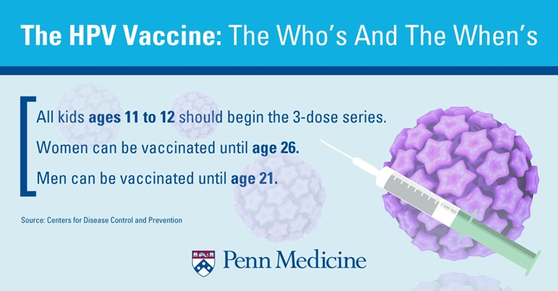 The HPV Vaccine: the Who's and the When's
