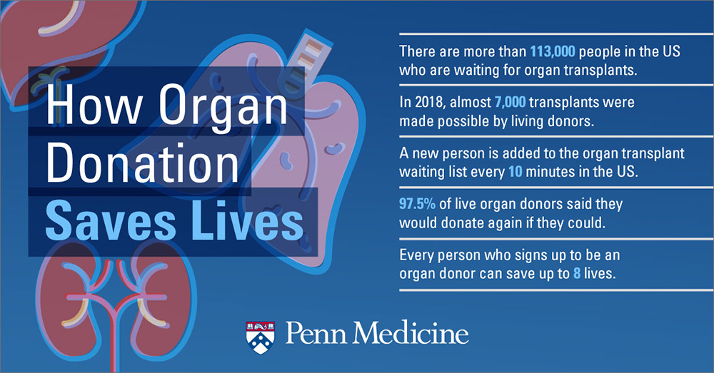 How Organ Donation Saves Lives