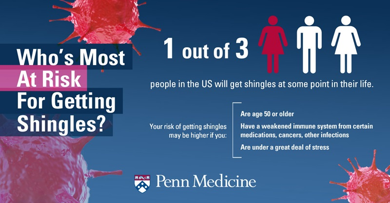 4 Ways Shingles Is More Than Just Adult Chickenpox Penn