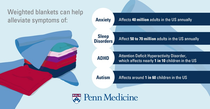 infographic_explains_weighted_blankets_can_help_with_anxiety_sleep_disorders_adhd_autism