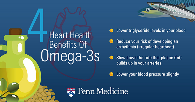 fish oils and heart health