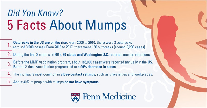 infographic_shows_cartoon_face_with_mumps_explains_outbreaks_on_rise_in_us_mmr_vaccine_lead_to_decrease_common_in_close_contact_settings_40_percent_do_not_show_symptoms