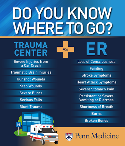 Trauma vs. ER Graphic