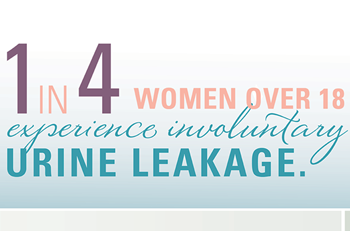 1 in 4 women experience urine leakage