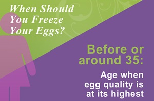 When should you freeze your eggs?