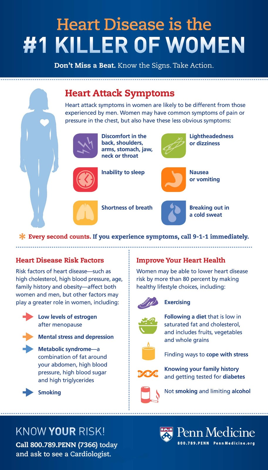Women and heart disease graphic